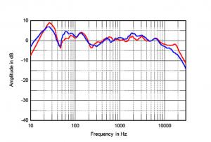 TestHiFi App, sound test, audio test, hifi test,
