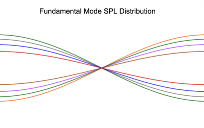 Modal coupling – aka Low Frequency Optimization