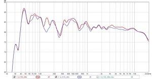 ; TestHiFi App, sound test, audio test, hifi test,