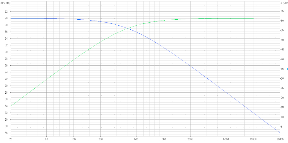 TestHiFi: frequency range peaks