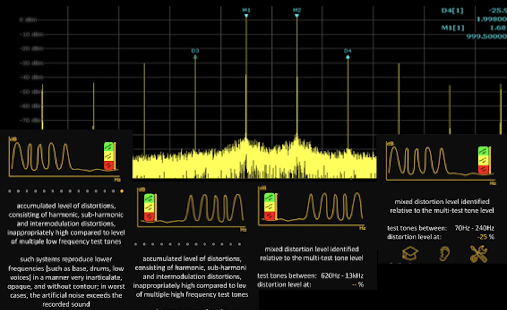Flaws in audio systems loudness at intermodulation