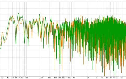 Listening Position Frequency Response