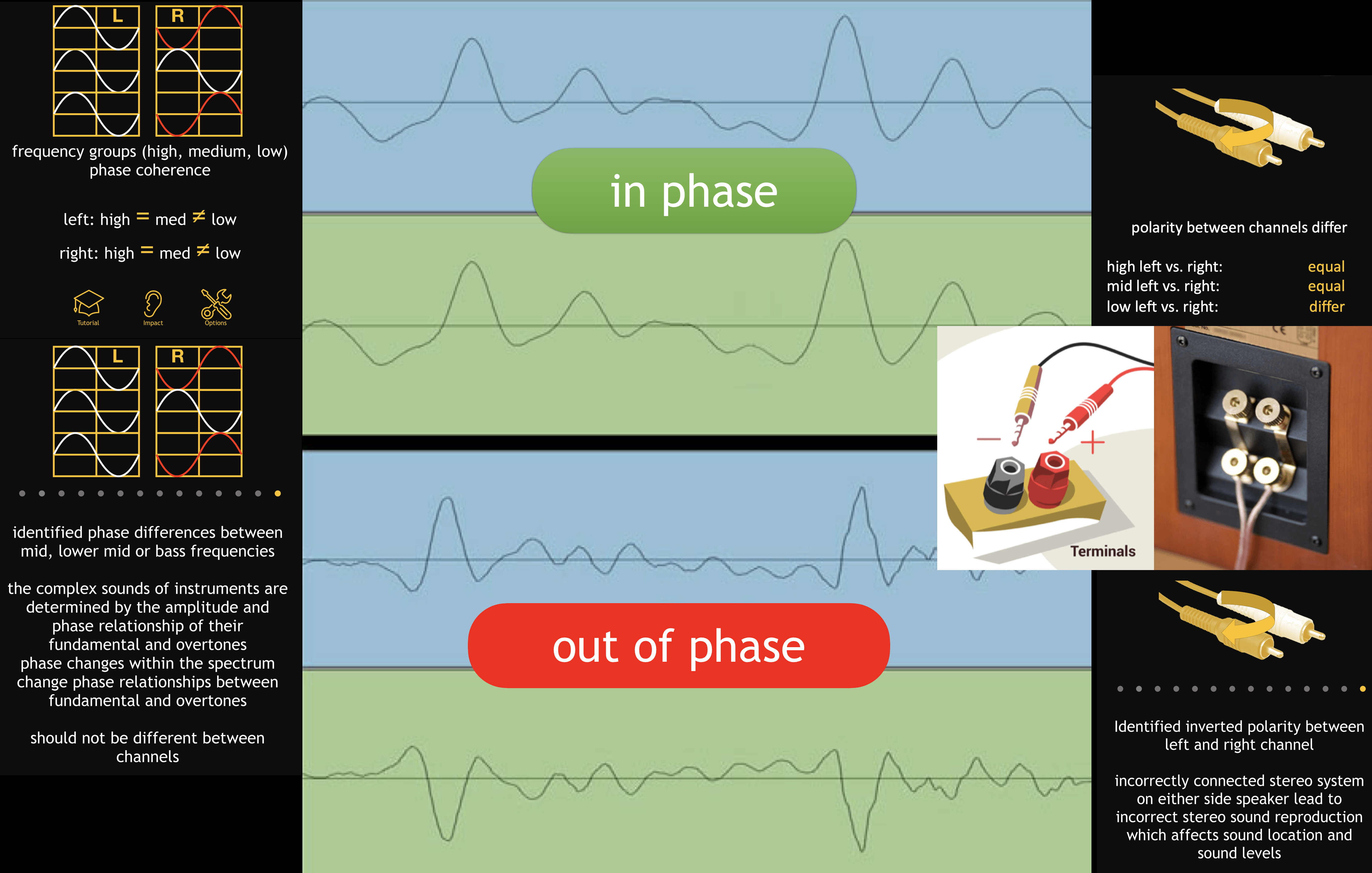 Flaws in audio at listening position – phase coherence or polarity variation